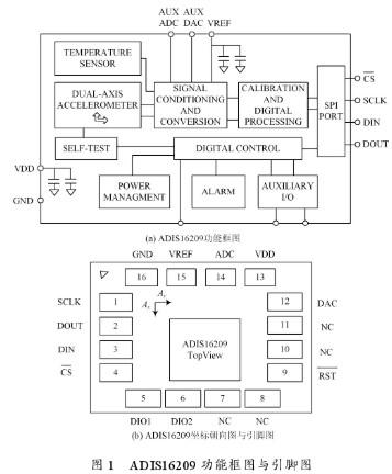 ADIS16209的功能特性与实现倾角测量系统的设计