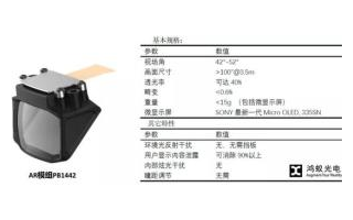 初创公司宁波鸿蚁光电获数百万元种子轮融资