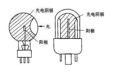 光电传感器有哪一些知识需要知道