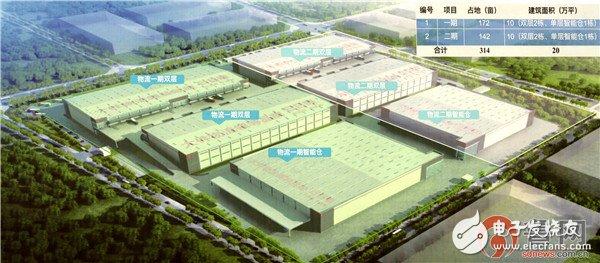 基于海爾工業4.0示范基地打造的物聯網星際生態力創新園項目正式開工