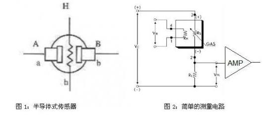 氣體檢測傳感器具有怎樣的特點
