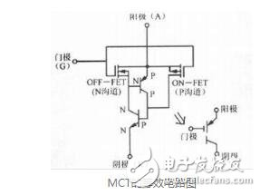 常用的功率半导体器件