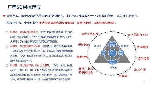 中国广电的5G发展规划与战略部署探讨