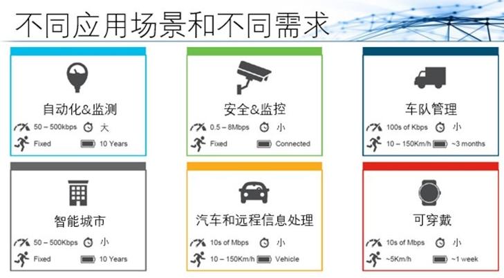 中国广电在建设5G网络的同时应该同时建设物联网