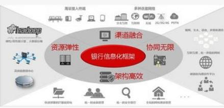 SK电讯与IBK企业银行合作将推出以5G和大数据技术为基础的金融服务