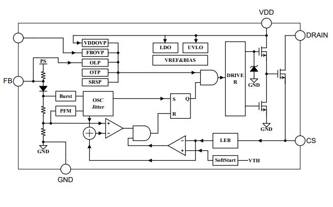 CX7509電流模式PWM控制芯片的數據手冊免費下載