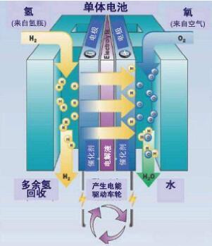 镍氢电池的参数_镍氢电池充放电