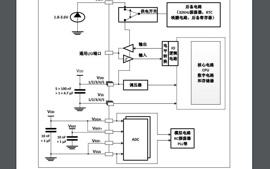 APM32F103系列微控制器的数据手册免费下载