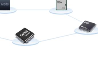 AWTK会为现代GUI编程带来什么样的变化