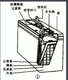 镍氢电池的工作原理_镍氢电池的优缺点