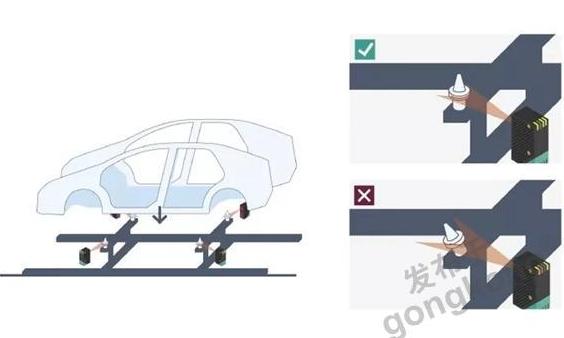 倍加福視覺傳感器在汽車生產中的應用解析
