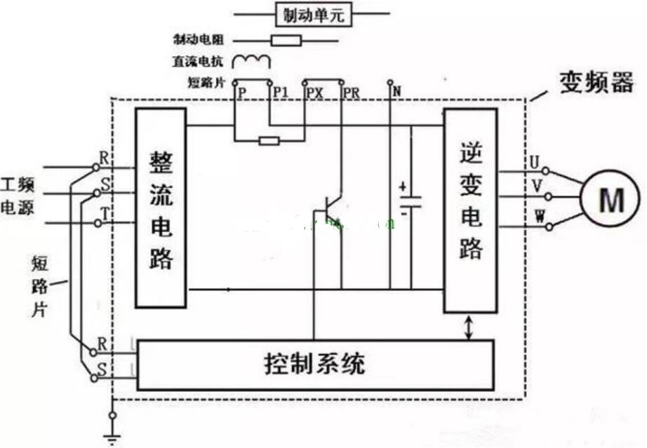 变频器接线端子说明图