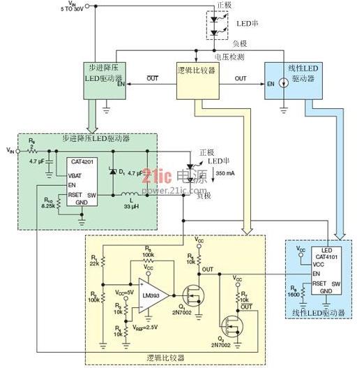 发光二极管LED的两种驱动方案解析