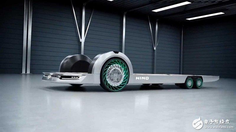 REE透露全新轮胎电机技术