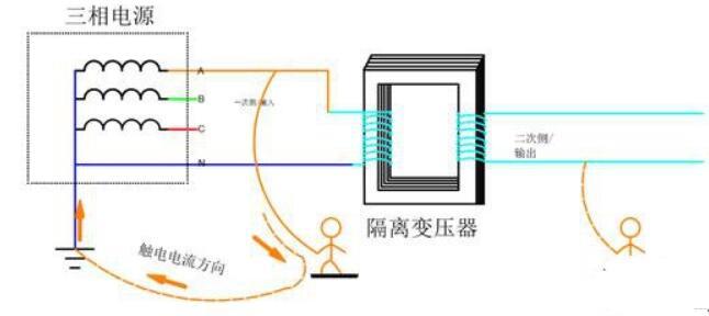 隔离变压器作用及应用