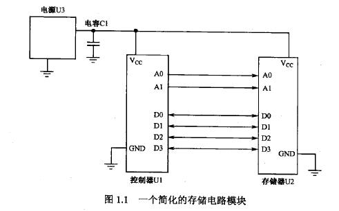 高速电路设计实践PDF电子教材免费下载