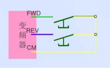 变频器外部控制接线图