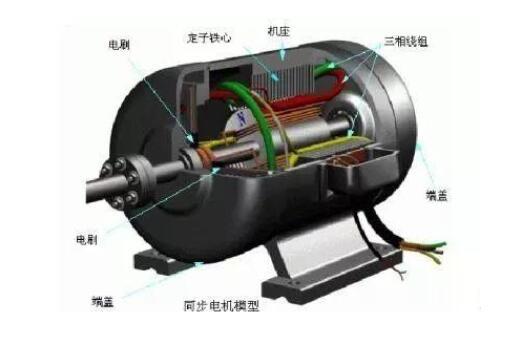 变频调速电机原理_变频调速电机的优点