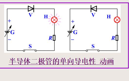 二极管的单向导电特性学习课件免费下载