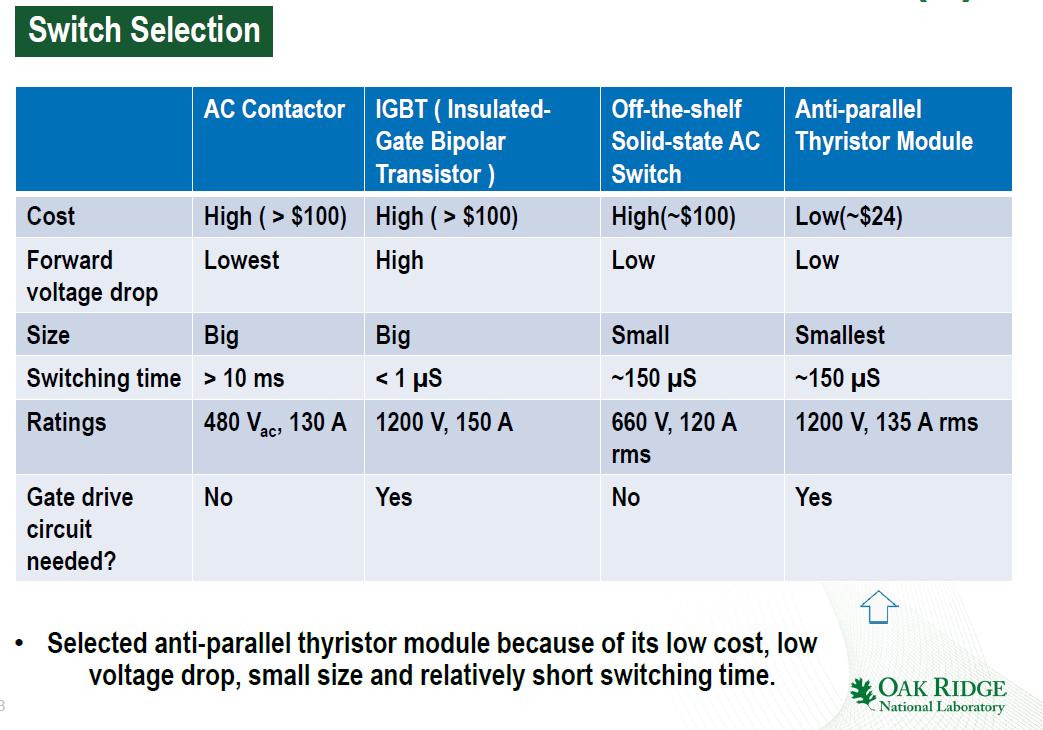 不同开关的成本、性能、尺寸等参数对比。