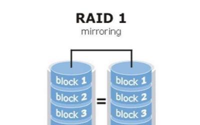 关于RAID存储技术的类型都有哪些