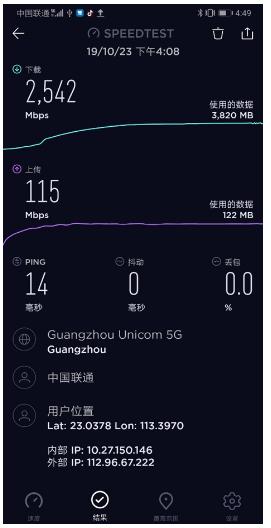 廣東聯通聯合華為進行5G網絡測試實現了單用戶下行峰值速率達2.5Gbps