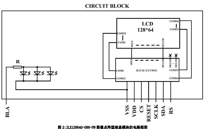 JLX12864G-086-PN液晶??榈闹形乃得魇槊夥严略? />    </a> </div><div class=