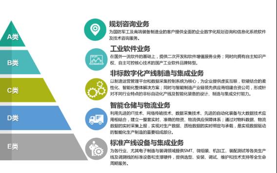 天圣华信息技术完成数千万元B轮融资