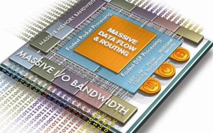如今FPGA飞速发展,它会是深度学习的未来吗