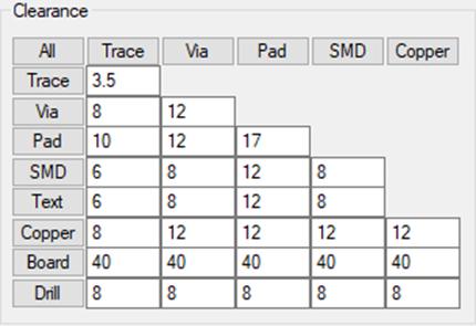 PCB设计规则参数,PCB设计、PCB打样须知示意图1