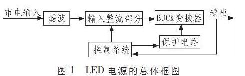 基于MIP553芯片的高亮度LED驱动电源设计