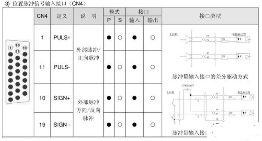 伺服驱动器接线端加电阻的作用