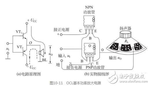 两款OCL功率放大电路图分析
