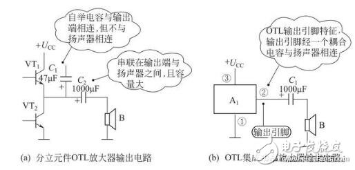 OTL功率放大器輸出電路特征