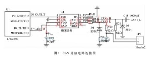 采用CAN总线实现群控主机和各电梯之间的通信设计