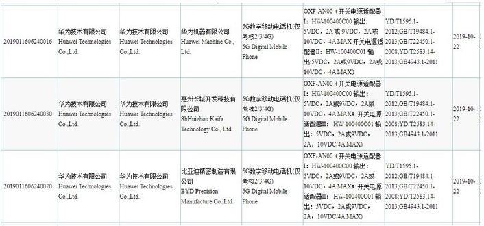 荣耀首款5G手机荣耀V30曝光采用了麒麟990芯片和90Hz刷新率