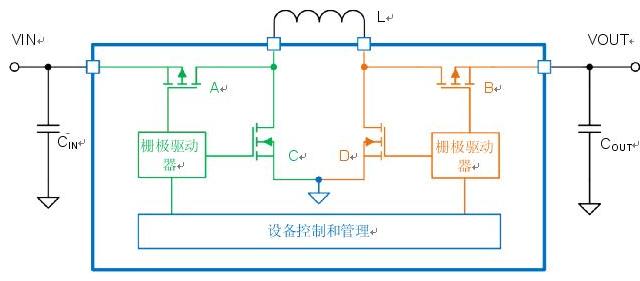 降压-升压转换器能否成为实现DC/DC电压转换的...