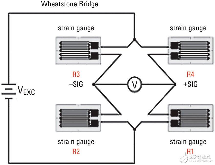 负荷传感器是什么?它常见的类型有哪些