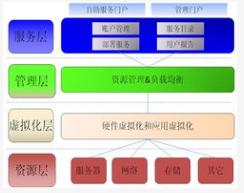 紫光展锐联合大唐移动打通了5G SA新空口�e网络数...