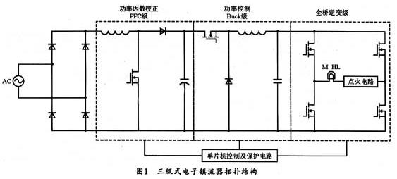 基于STC单片机控制的三级式恒功率金卤灯电子镇流器设计
