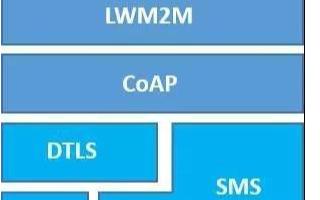 什么是NB-IoT,它的优势以及作用是什么