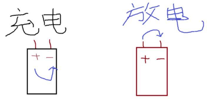 电容放电电流方向_如何延长电容放电时间