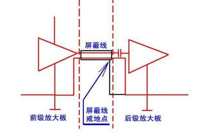 屏蔽线与接地线到底有什么区别