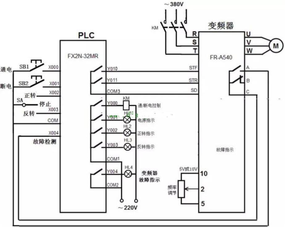 plc控制变频器正反转接线图