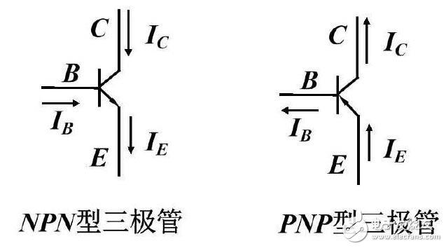 三極(ji)管的(de)電流放(fang)大(da)作用(yong)_三極(ji)管的(de)特性曲線(xian)