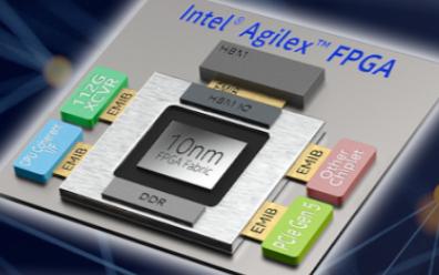 """我国FPGA产业已经进入了""""质量取胜""""的新时代"""