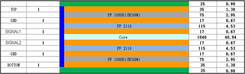六层板叠层方案示意图2