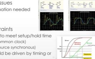 分析如何快速實現信號和電源的完整性
