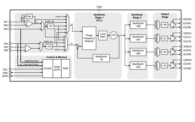 Si5338 I2C可编程任意频率任意输出四时钟发生器