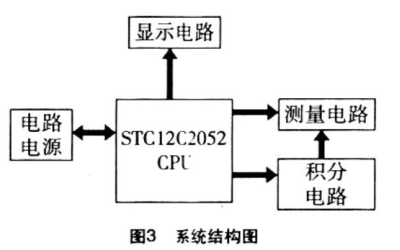 使用單片機設計積分式直流數字電壓表的報告說明